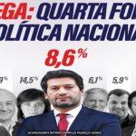 """André Ventura : """"Já somos a quarta força política no nosso país"""""""